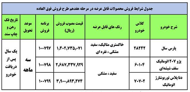 فروش فوق العاده ۳ محصول ایرانخودرو از امروز - اخبار بازار ایران